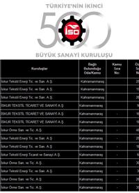 iso-500-2.jpg